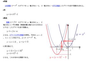 Quadratic_function
